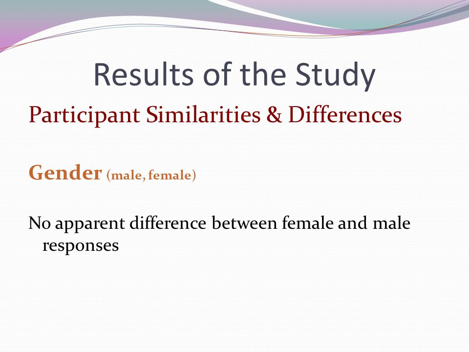 Results of the Study Participant Similarities & Differences Gender (male, female) No apparent difference between female and male responses