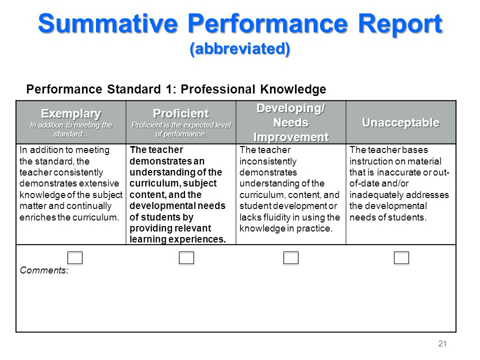 Summative Performance Report (abbreviated) Performance Standard 1: Professional KnowledgeExemplary In addition to meeting the standard...