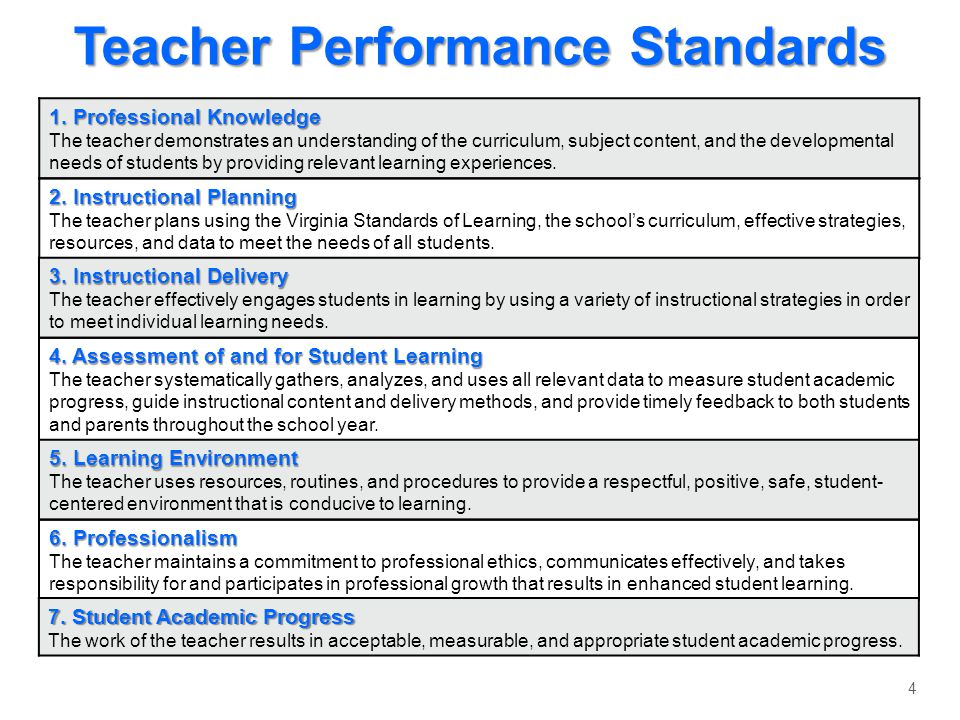 4 Teacher Performance Standards 1.
