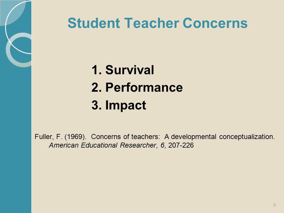 Student Teacher Concerns 1. Survival 2. Performance 3. Impact Fuller, F. (1969). Concerns of teachers: A developmental conceptualization. American Edu