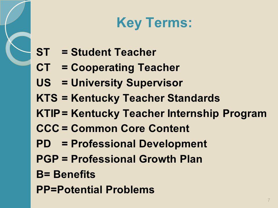 Key Terms: ST= Student Teacher CT= Cooperating Teacher US= University Supervisor KTS= Kentucky Teacher Standards KTIP= Kentucky Teacher Internship Pro