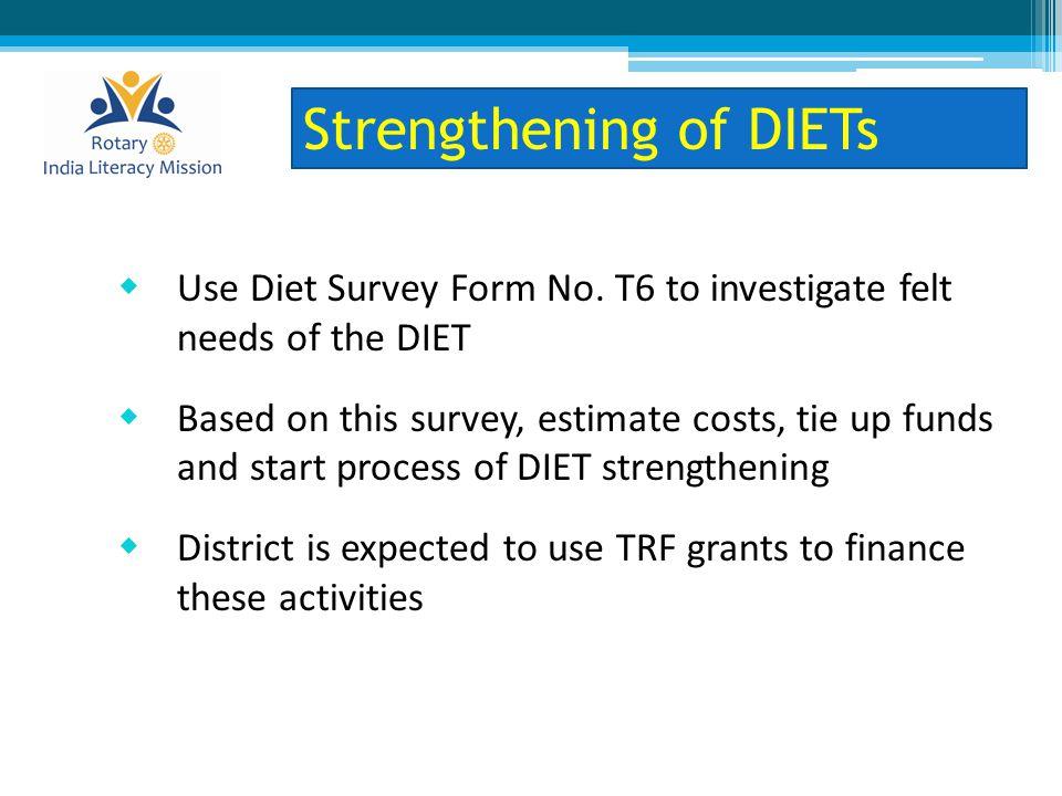  Use Diet Survey Form No.