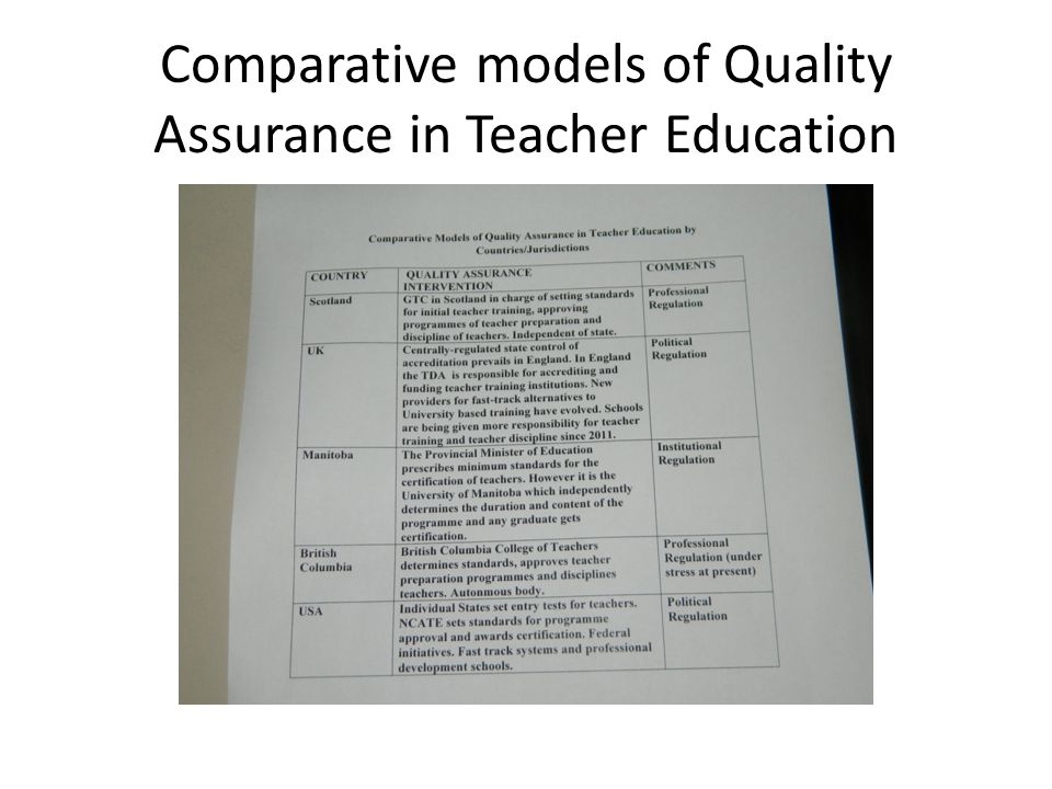 Comparative models of Quality Assurance in Teacher Education
