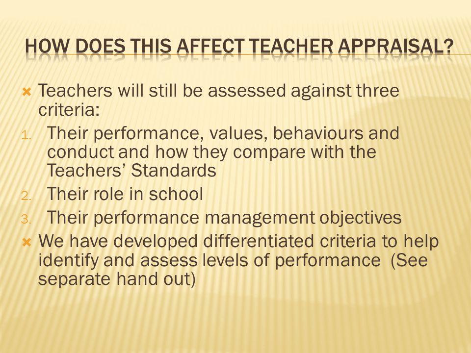  Teachers will still be assessed against three criteria: 1.