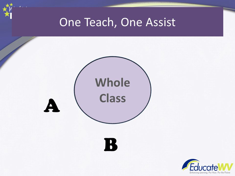 One Teach, One Assist Whole Class A B