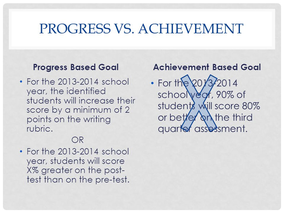 PROGRESS VS. ACHIEVEMENT Progress Based Goal For the 2013-2014 school year, the identified students will increase their score by a minimum of 2 points
