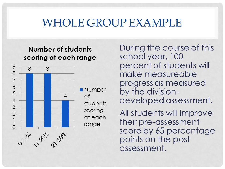 WHOLE GROUP EXAMPLE During the course of this school year, 100 percent of students will make measureable progress as measured by the division- develop