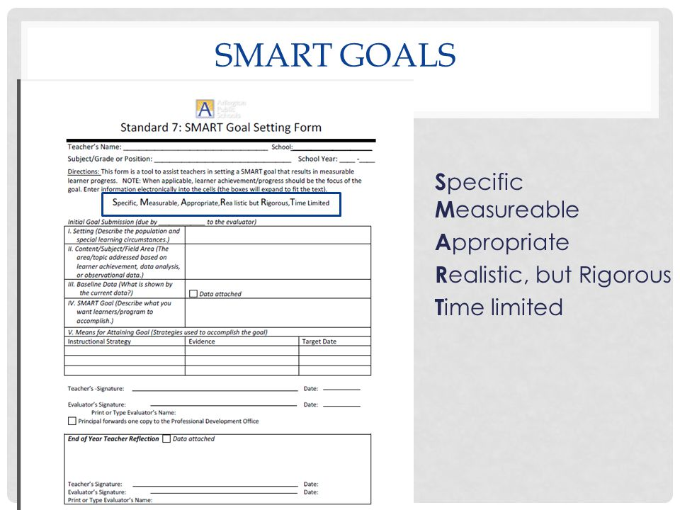 SMART GOALS S pecific M easureable A ppropriate R ealistic, but Rigorous T ime limited