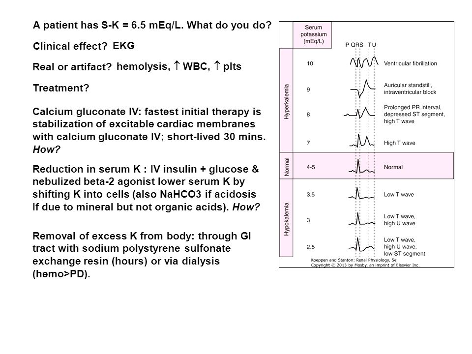 A patient has S-K = 6.5 mEq/L. What do you do? Calcium gluconate IV: fastest initial therapy is stabilization of excitable cardiac membranes with calc