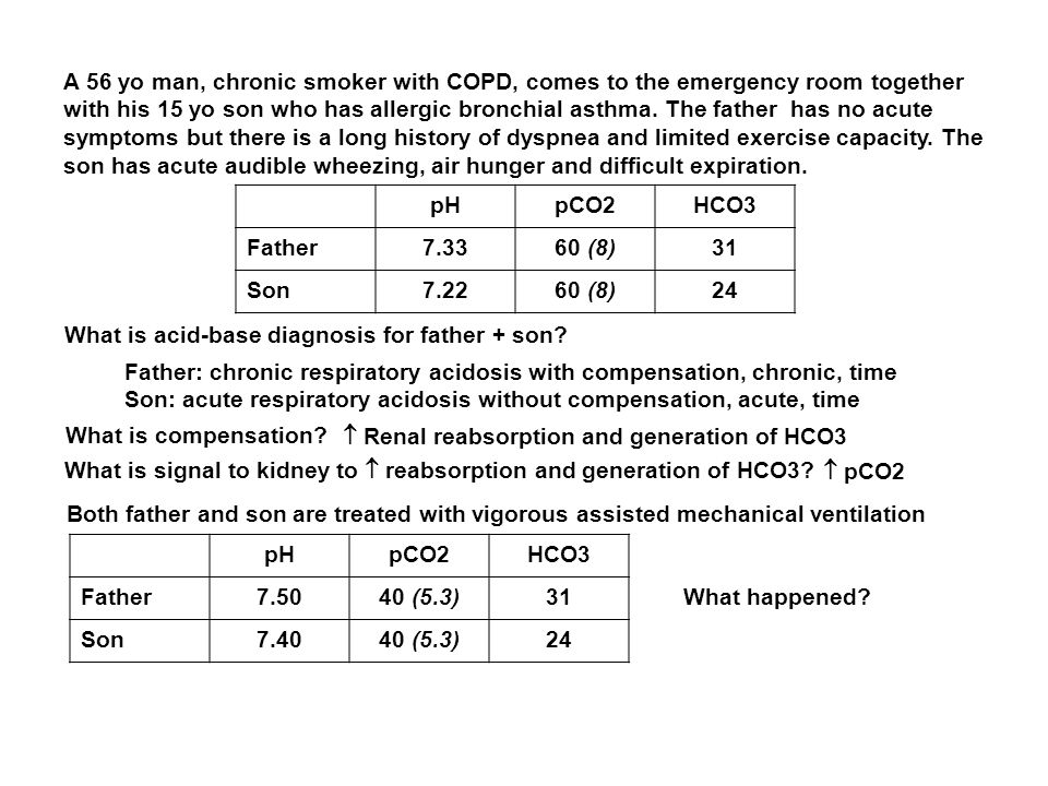 A 56 yo man, chronic smoker with COPD, comes to the emergency room together with his 15 yo son who has allergic bronchial asthma. The father has no ac