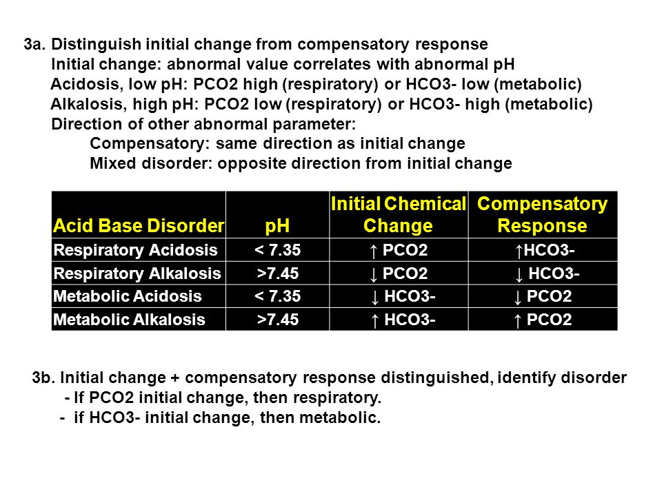 3a. Distinguish initial change from compensatory response Initial change: abnormal value correlates with abnormal pH Acidosis, low pH: PCO2 high (resp