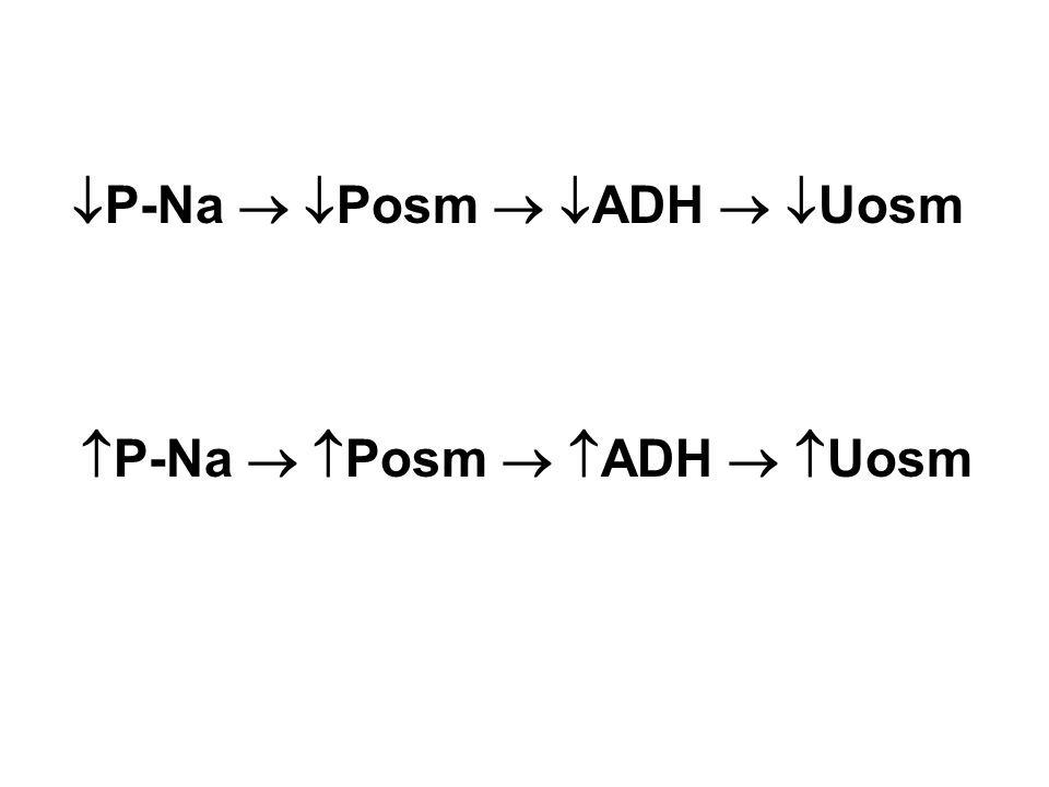 What's is the acid-base disturbance.