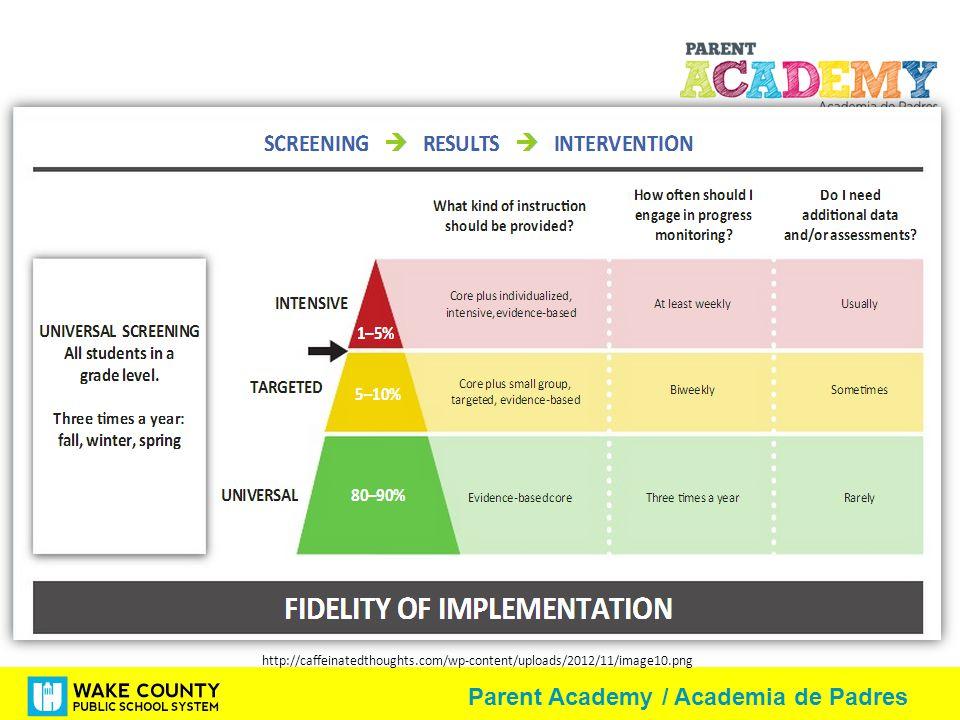 Parent Academy / Academia de Padres http://caffeinatedthoughts.com/wp-content/uploads/2012/11/image10.png