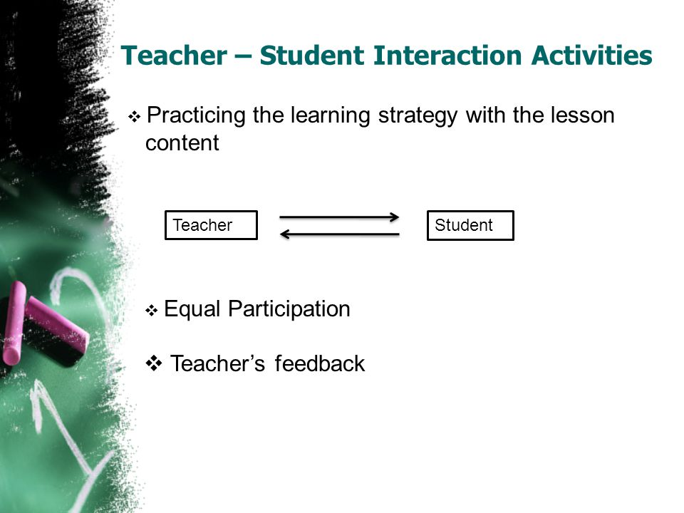Teacher – Student Interaction Activities  Practicing the learning strategy with the lesson content TeacherStudent  Equal Participation  Teacher's f
