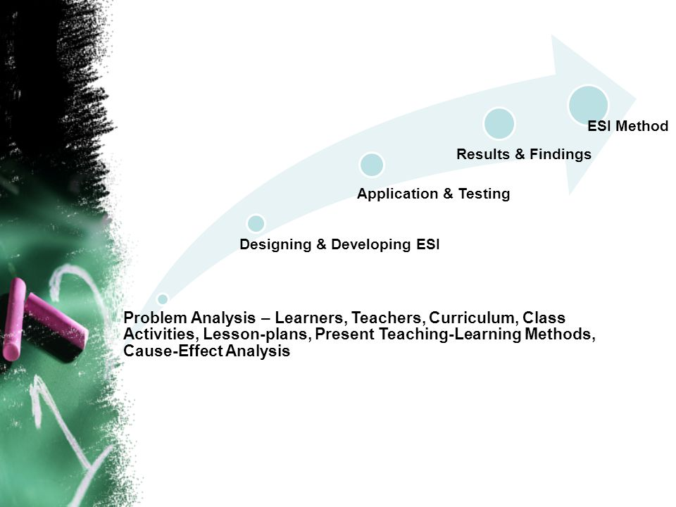 Problem Analysis – Learners, Teachers, Curriculum, Class Activities, Lesson-plans, Present Teaching-Learning Methods, Cause-Effect Analysis Designing