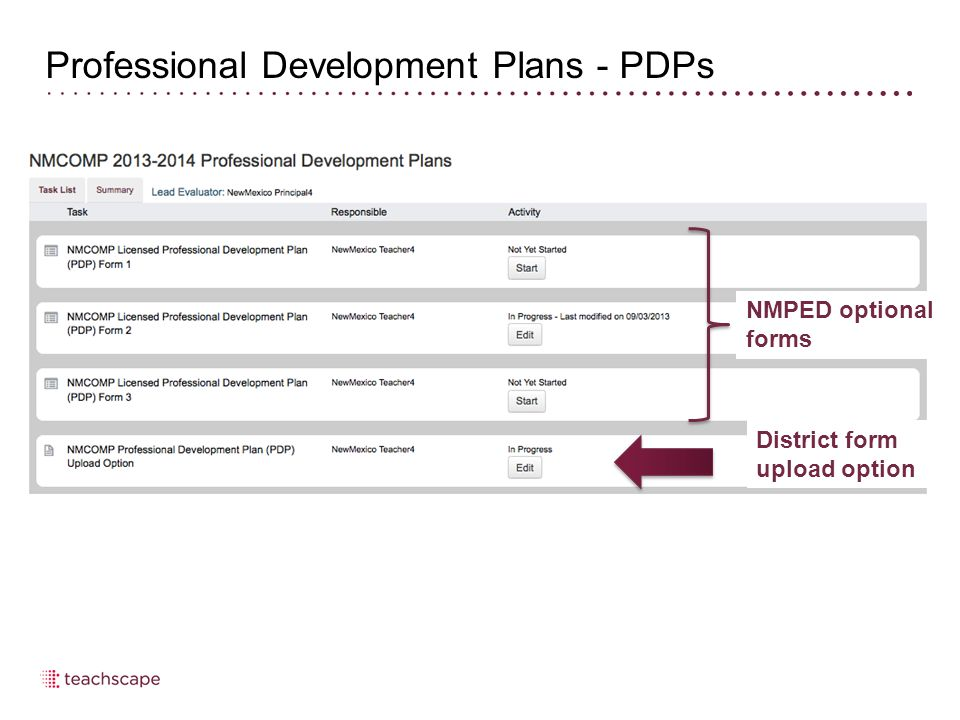 Professional Development Plans - PDPs NMPED optional forms District form upload option