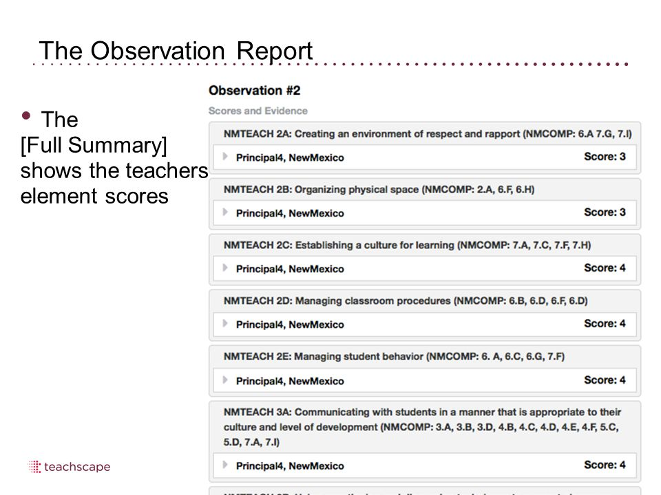 The Observation Report The [Full Summary] shows the teachers element scores