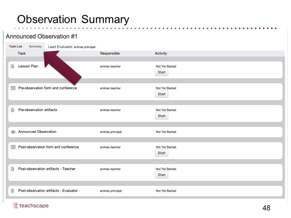 Observation Summary 48