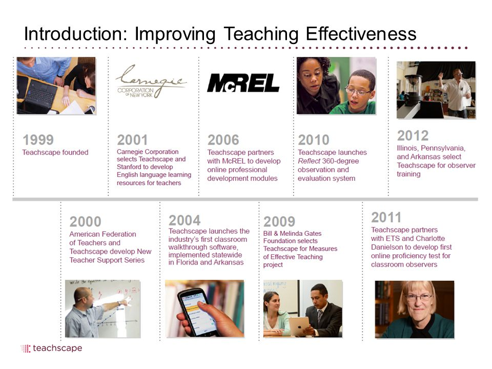 Introduction: Improving Teaching Effectiveness