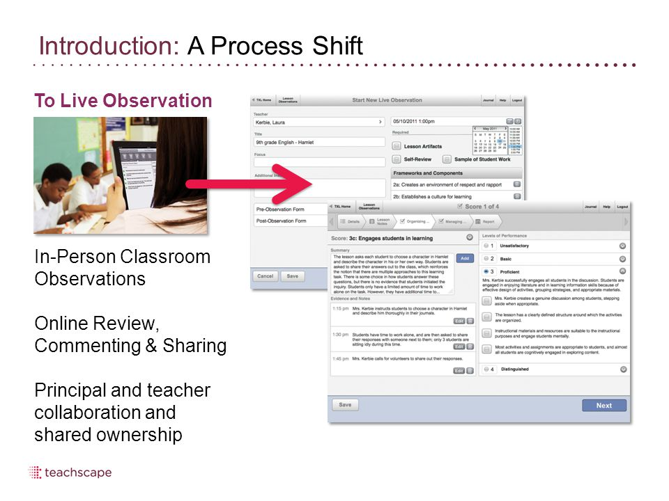 To Live Observation In-Person Classroom Observations Online Review, Commenting & Sharing Principal and teacher collaboration and shared ownership