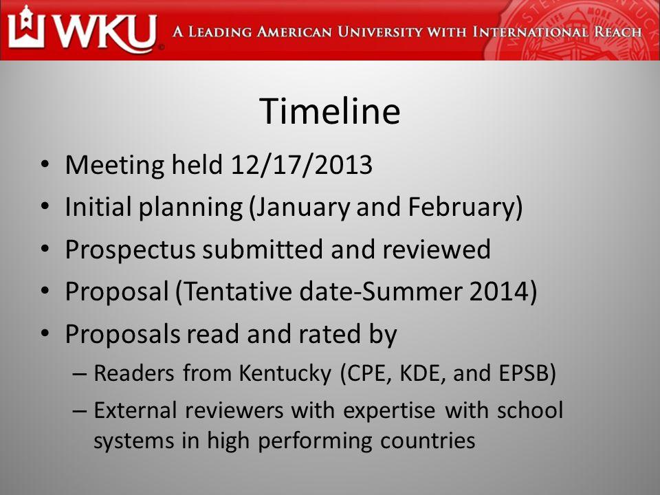 Current Initiatives WKU's Clinical Experiences and Practice in Teaching (CEPT) SKyTeach GSKyTeach