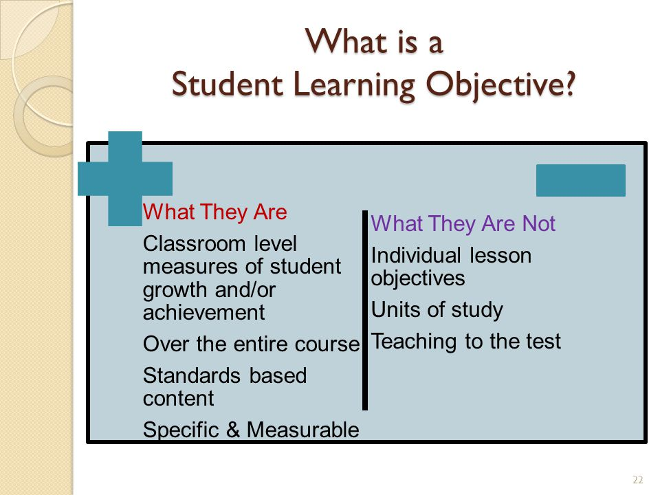 What is a Student Learning Objective.