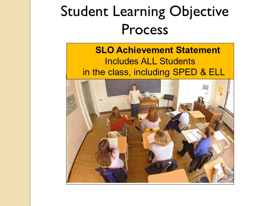 SLO Achievement Statement Includes ALL Students in the class, including SPED & ELL Student Learning Objective Process