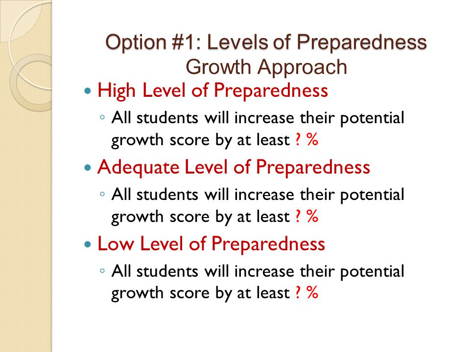 Option #1: Levels of Preparedness Option #1: Levels of Preparedness Growth Approach High Level of Preparedness ◦A◦A ll students will increase their potential growth score by at least .