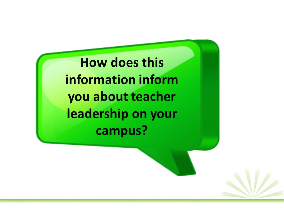 How does this information inform you about teacher leadership on your campus