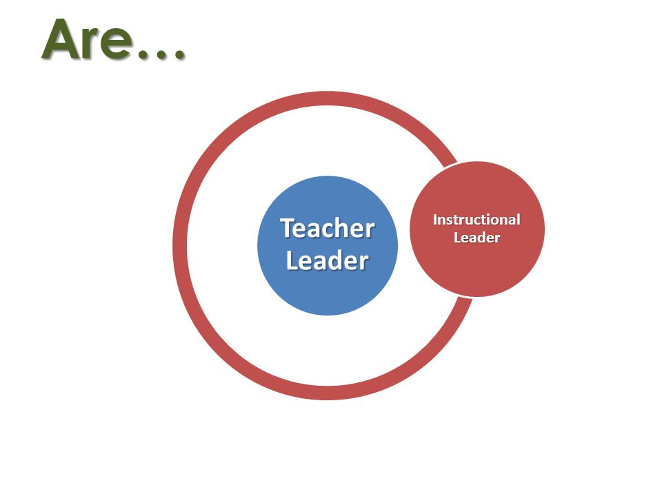 Teacher Leader Instructional Leader Are…