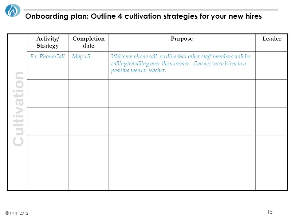 15 © TNTP 2012 Onboarding plan: Outline 4 cultivation strategies for your new hires Activity/ Strategy Completion date PurposeLeader Ex: Phone CallMay