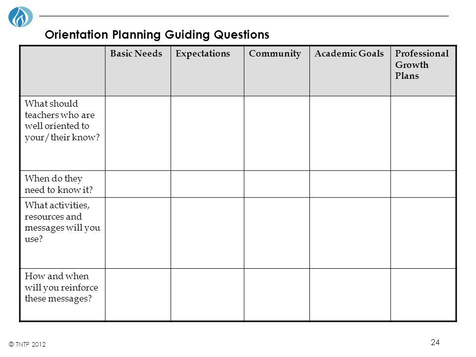 24 © TNTP 2012 Orientation Planning Guiding Questions Basic NeedsExpectationsCommunityAcademic GoalsProfessional Growth Plans What should teachers who
