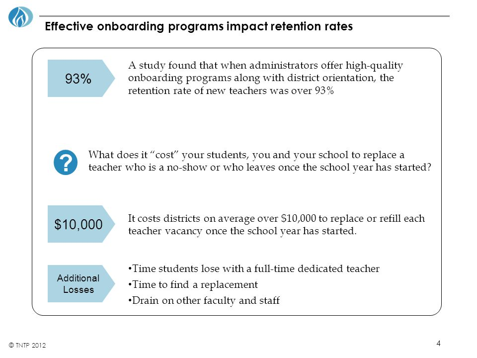 4 © TNTP 2012 Effective onboarding programs impact retention rates It costs districts on average over $10,000 to replace or refill each teacher vacanc