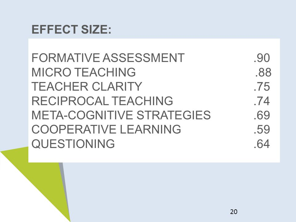 EFFECT SIZE: FORMATIVE ASSESSMENT.90 MICRO TEACHING.88 TEACHER CLARITY.75 RECIPROCAL TEACHING.74 META-COGNITIVE STRATEGIES.69 COOPERATIVE LEARNING.59 QUESTIONING.64 20
