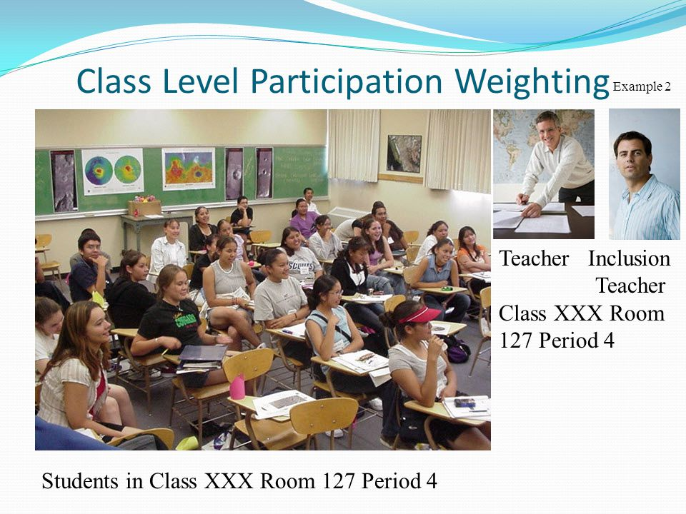 Class Level Participation Weighting Students in Class XXX Room 127 Period 4 Teacher Inclusion Teacher Class XXX Room 127 Period 4 Example 2