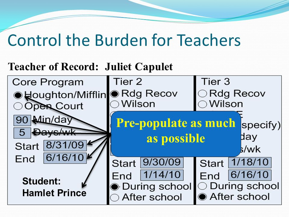 Student: Hamlet Prince Control the Burden for Teachers Teacher of Record: Juliet Capulet Pre-populate as much as possible