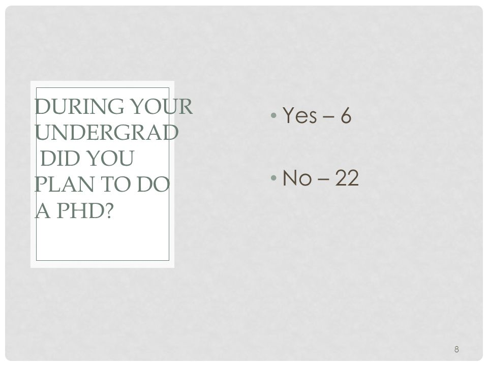 Yes – 6 No – 22 8 DURING YOUR UNDERGRAD DID YOU PLAN TO DO A PHD?