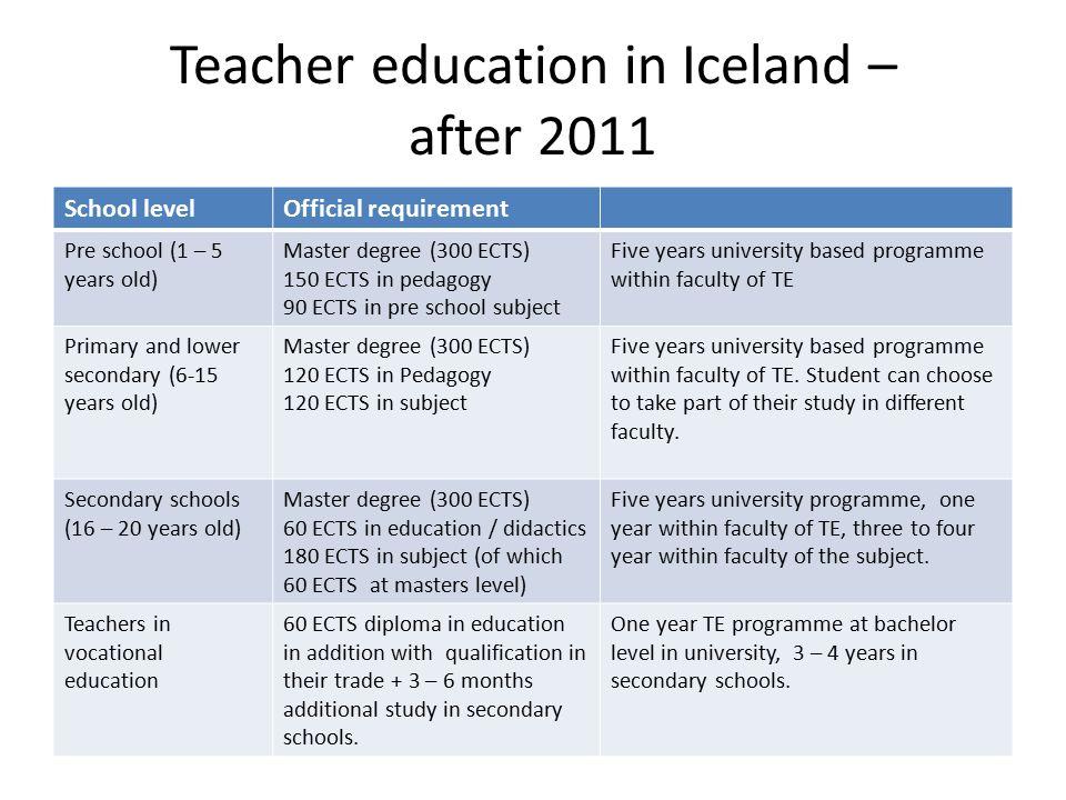 Who are the teacher educators.