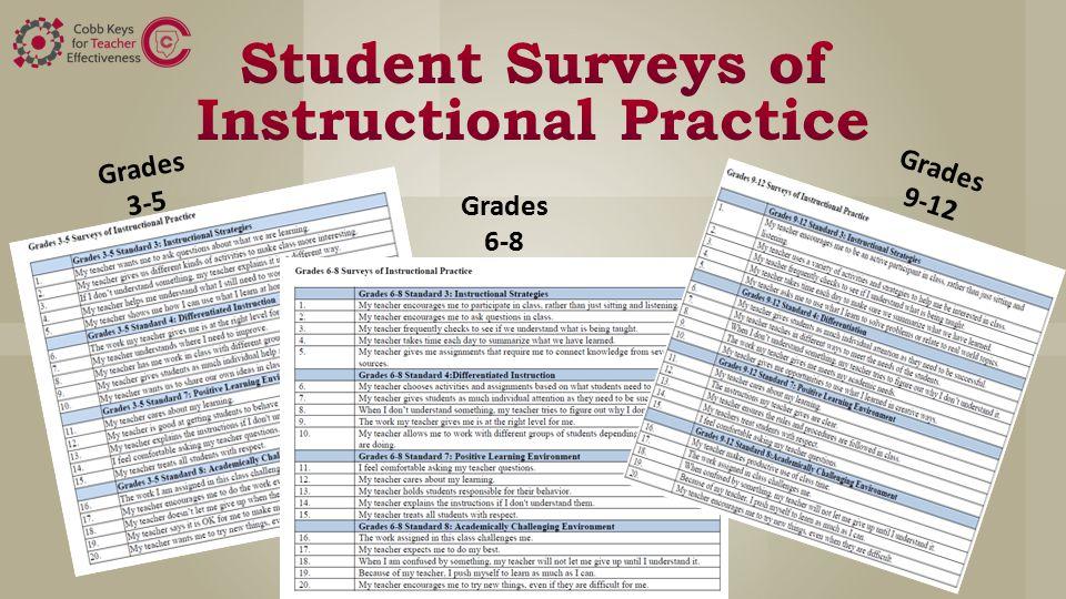 Grades 3-5 Grades 6-8 Grades 9-12