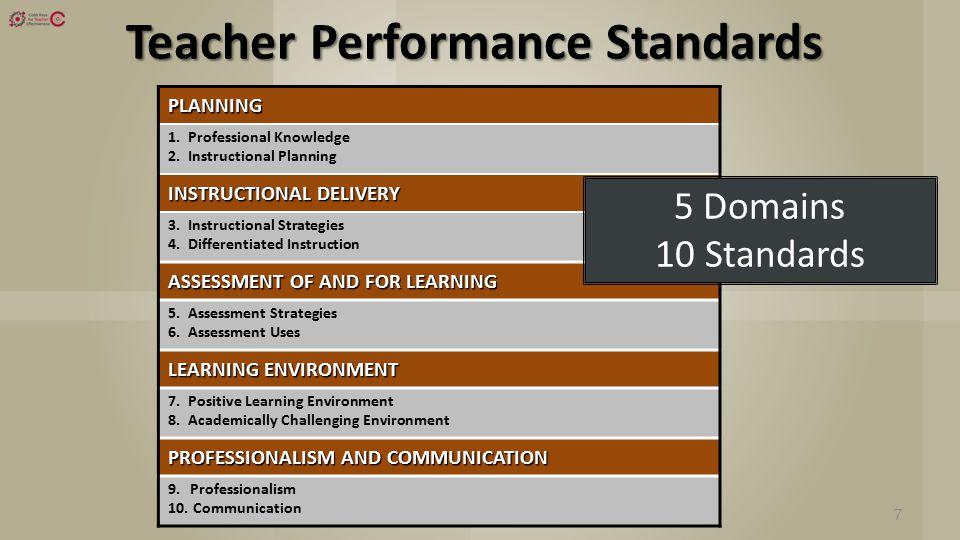 Teacher Performance Standards PLANNING 1.Professional Knowledge 2.