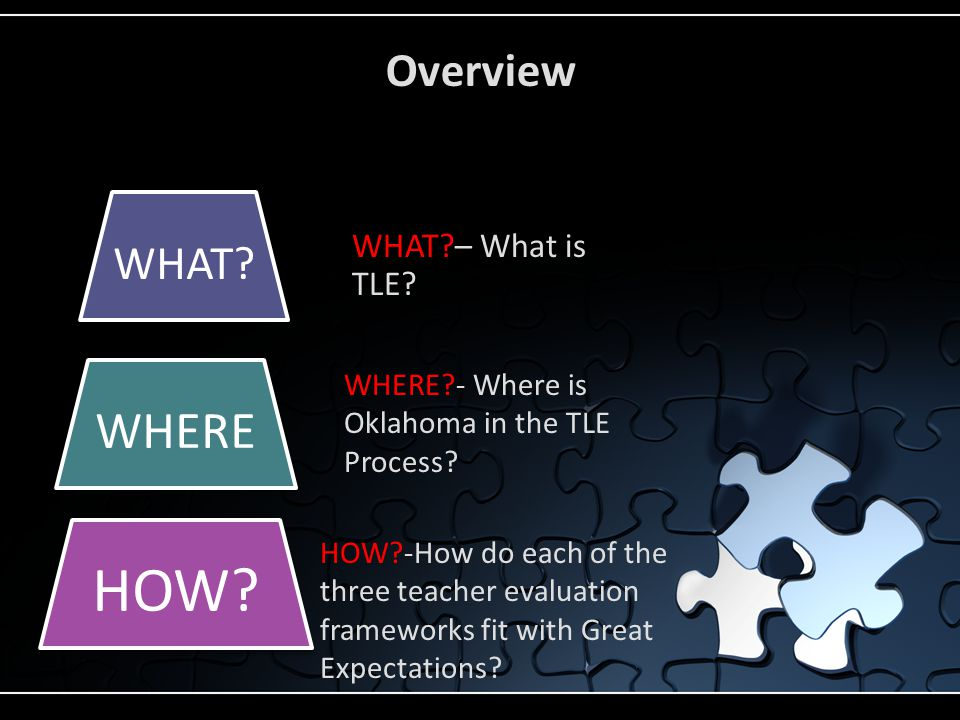 Overview WHAT – What is TLE. WHERE - Where is Oklahoma in the TLE Process.
