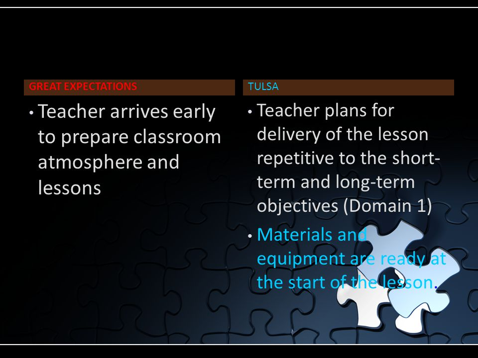 GREAT EXPECTATIONS Teacher arrives early to prepare classroom atmosphere and lessons Teacher plans for delivery of the lesson repetitive to the short- term and long-term objectives (Domain 1) Materials and equipment are ready at the start of the lesson.
