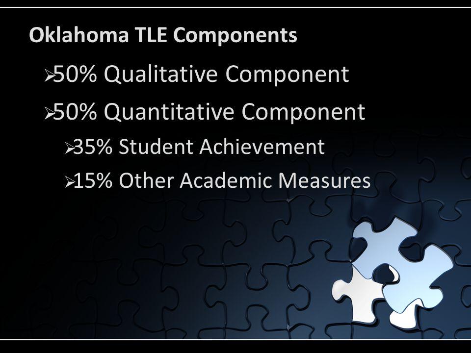 Oklahoma TLE Components  50% Qualitative Component  50% Quantitative Component  35% Student Achievement  15% Other Academic Measures