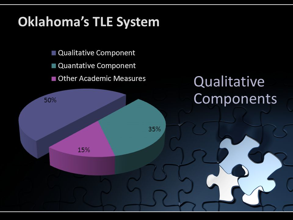 Qualitative Components Oklahoma's TLE System