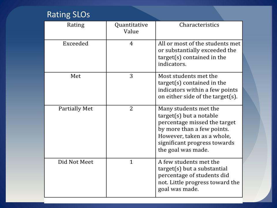 Rating SLOs