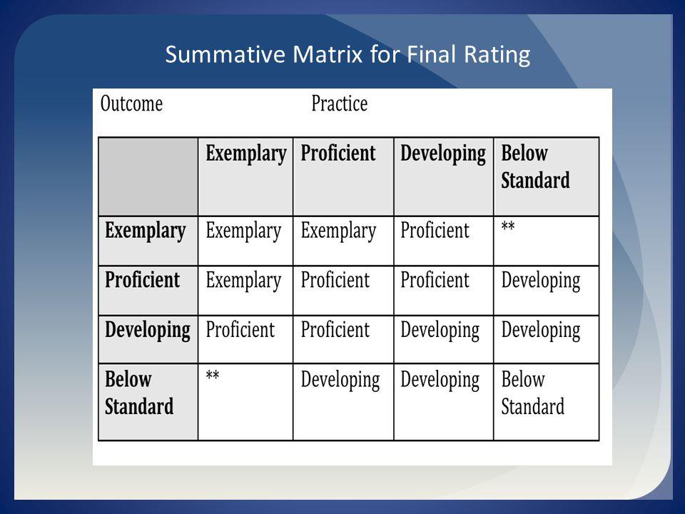Summative Matrix for Final Rating