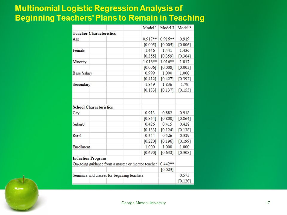 Multinomial Logistic Regression Analysis of Beginning Teachers Plans to Remain in Teaching 17George Mason University