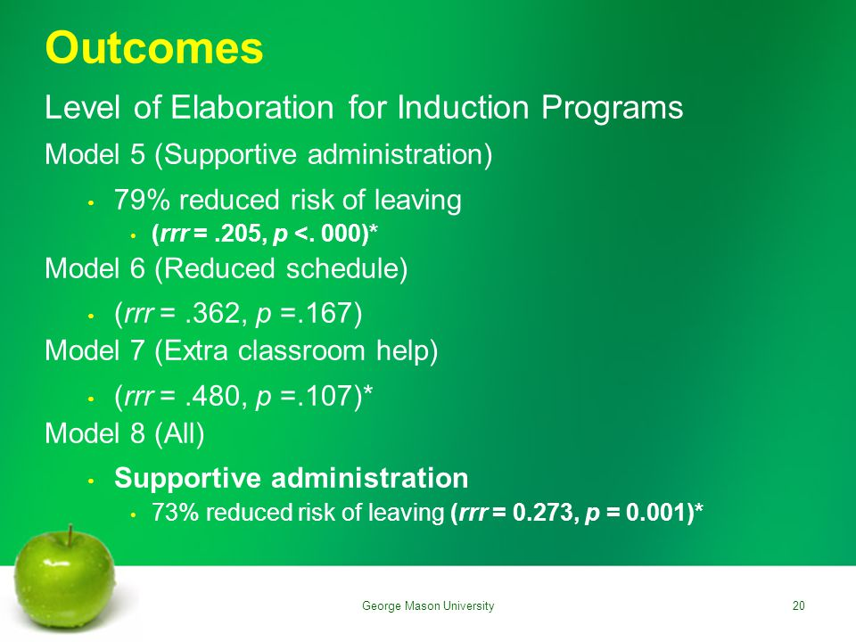 Level of Elaboration for Induction Programs Model 5 (Supportive administration) 79% reduced risk of leaving (rrr =.205, p <.
