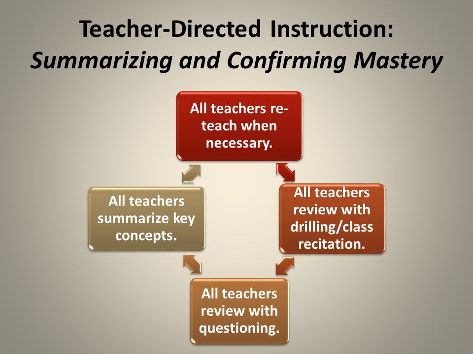 Teacher-Directed Instruction: Summarizing and Confirming Mastery All teachers re- teach when necessary.