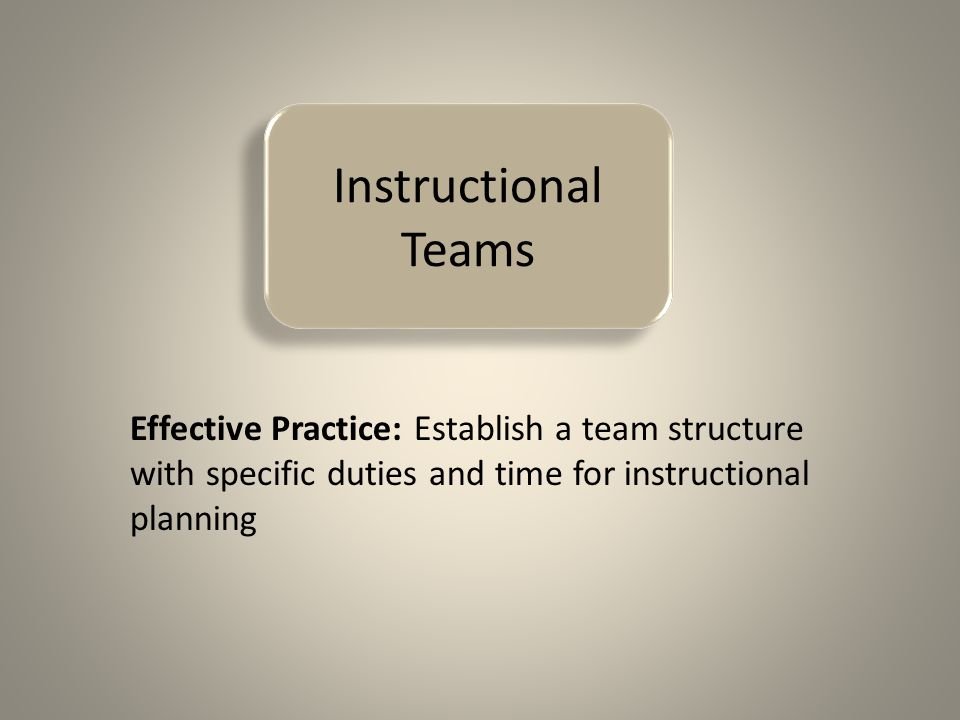 Instructional Teams Effective Practice: Establish a team structure with specific duties and time for instructional planning